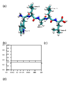 00 - Showcase pentapeptide: a PyEMMA walkthrough — PyEMMA 2 5 5+9