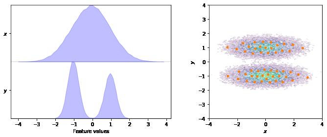 03 - MSM estimation and validation — PyEMMA 2 5 5+9 ge9257b9